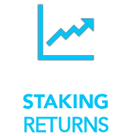 Staking Returns